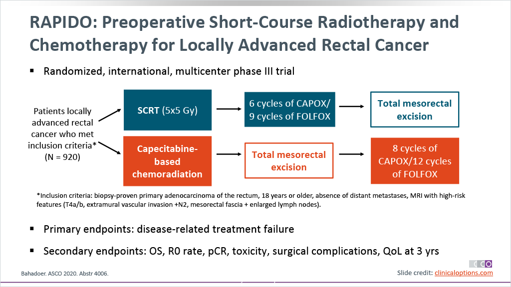 Key Asco 2020 Gi Cancer Studies Expert Analysis Gastrointestinal Cancers 2020 Asco Annual Meeting Oncology Clinical Care Options