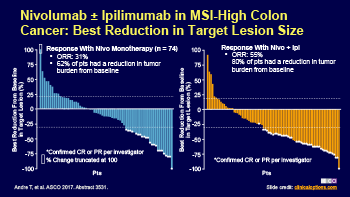 Case 4 Msi High Crc Crc Beyond Second Line Module Crc International Treatment Beyond 2nd Line Oncology Clinical Care Options